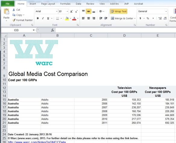 Global Media Cost Comparison 2