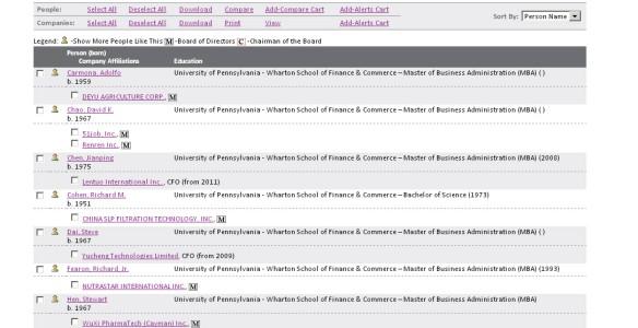 Corp Affil list of grads