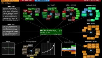 Introduction to Bloomberg FX Functions | Datapoints: A blog