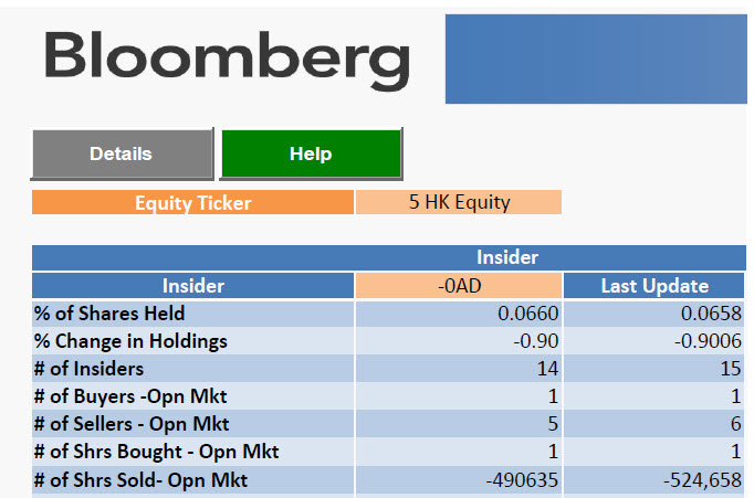 Ten Reasons To Use Bloomberg Templates For Company
