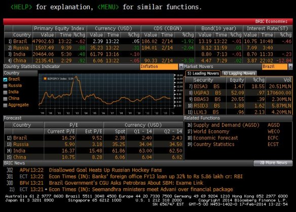 Bloomberg BRIC