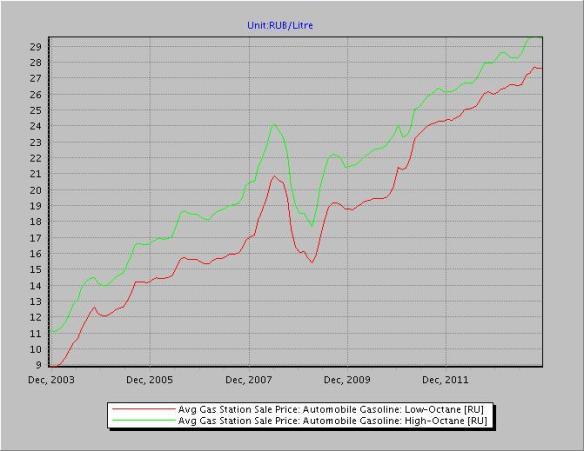 CEIC Graph (1)