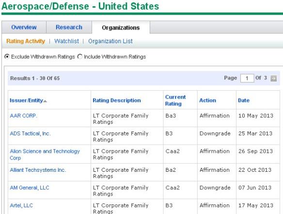 Moody's Aerospace corporate screen