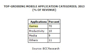 BCC Mobile Apps