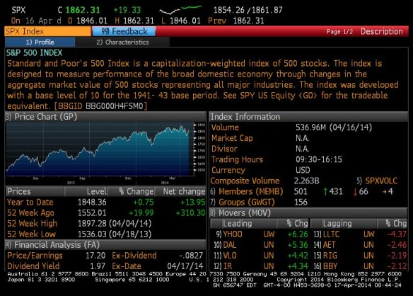 BLOG S&P bloomberg des screen