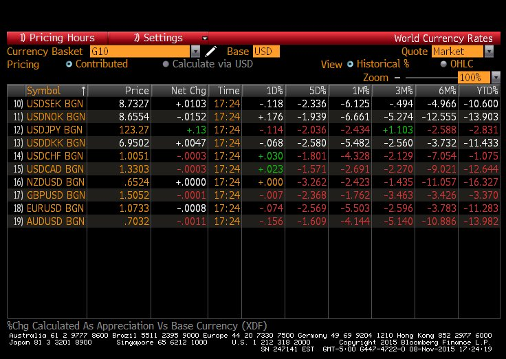 Stock options bloomberg