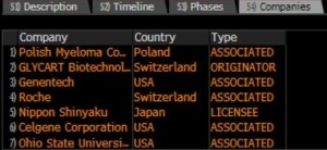 image of a list of companies using the Bloomberg Drug Companies Tab