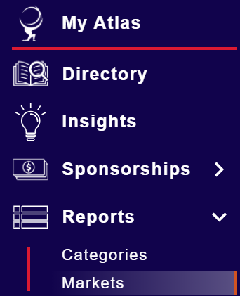 An image showing how to navigate the Sports Atlas program to find Reports on Categories and Markets